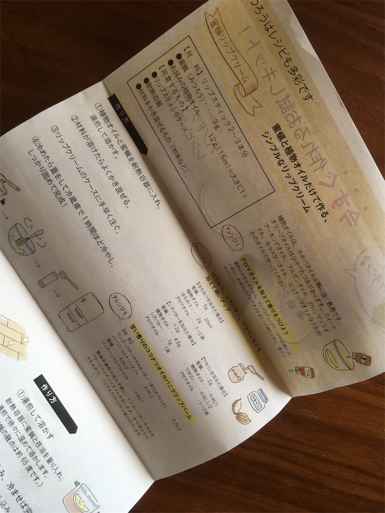 f:id:yuzuwasabi:20180629175134j:image