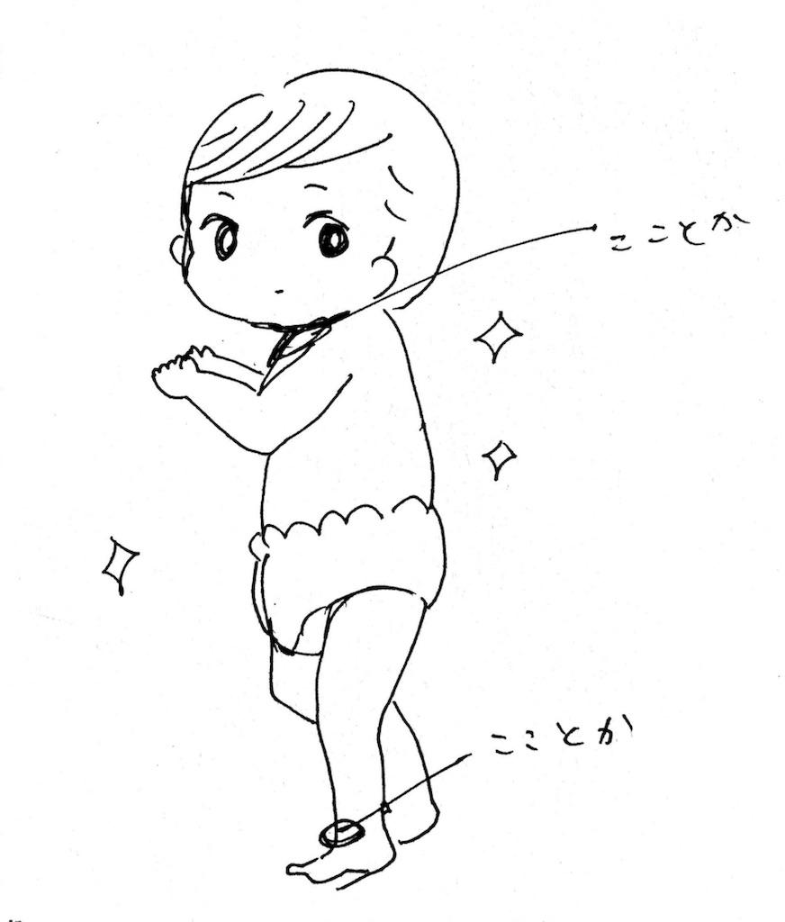 f:id:yuzuwasabi:20180830154926j:image