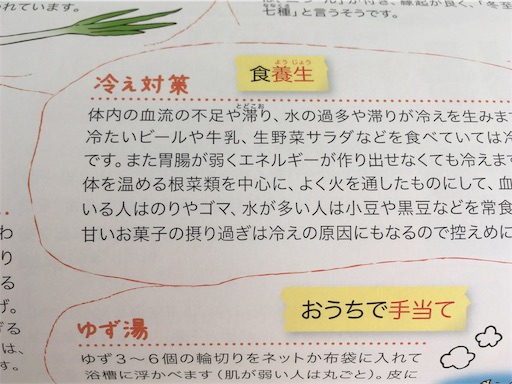 f:id:yuzuwasabi:20181027100915j:image