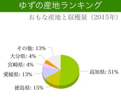 f:id:yuzuzanmai:20200625132600j:plain