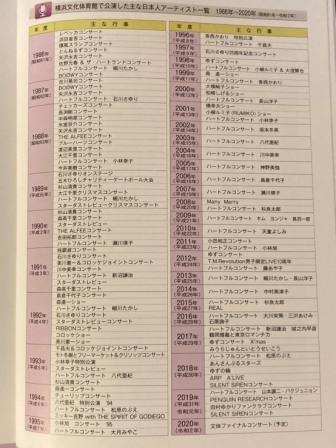 f:id:yuzuzanmai:20200928002937j:plain