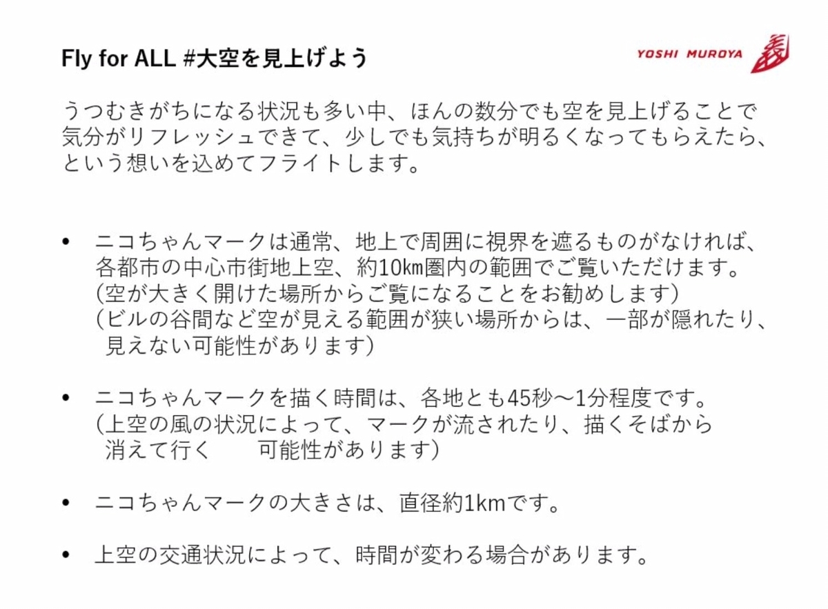 f:id:yuzuzanmai:20210328195135j:plain
