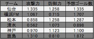 f:id:yw555201:20150927014958p:plain
