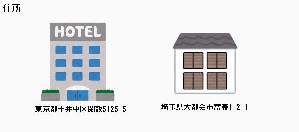f:id:yyama1556:20200118162759p:plain