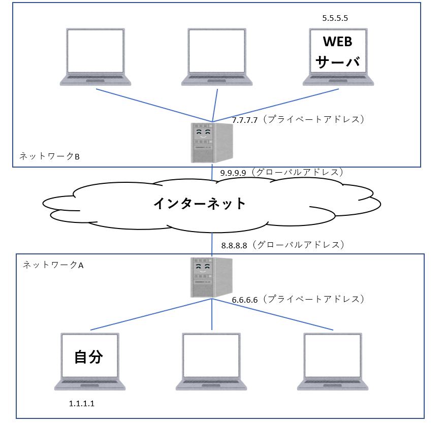 f:id:yyama1556:20200201132841p:plain