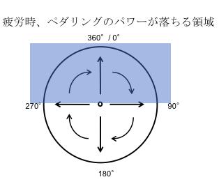 f:id:yyamaba:20180626144458p:plain