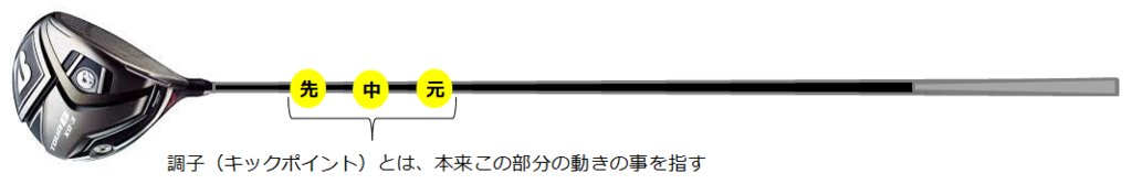 f:id:yyamagata:20161228151600p:plain