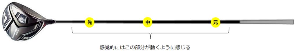 f:id:yyamagata:20161228151616p:plain