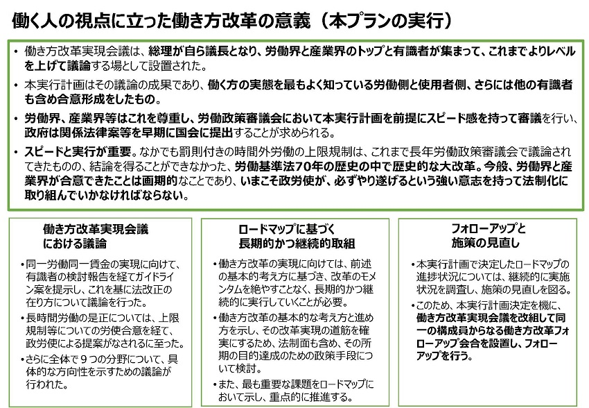 f:id:yyusukekun:20180306144803p:plain