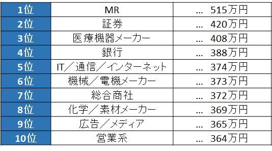 f:id:yyusukekun:20180426161149p:plain