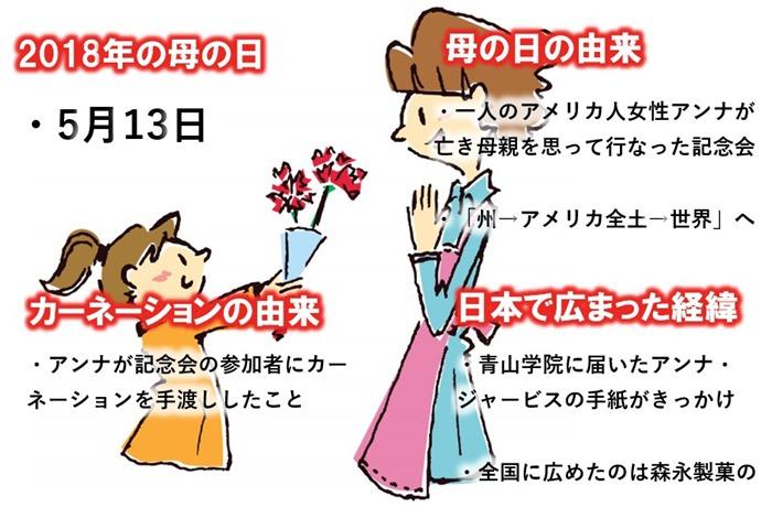 f:id:yyusukekun:20180502152357p:plain