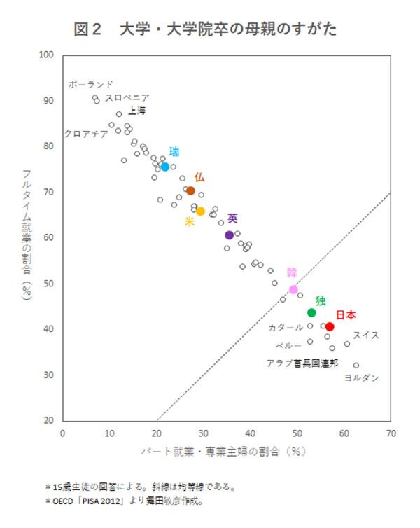 f:id:yyusukekun:20180507152539p:plain