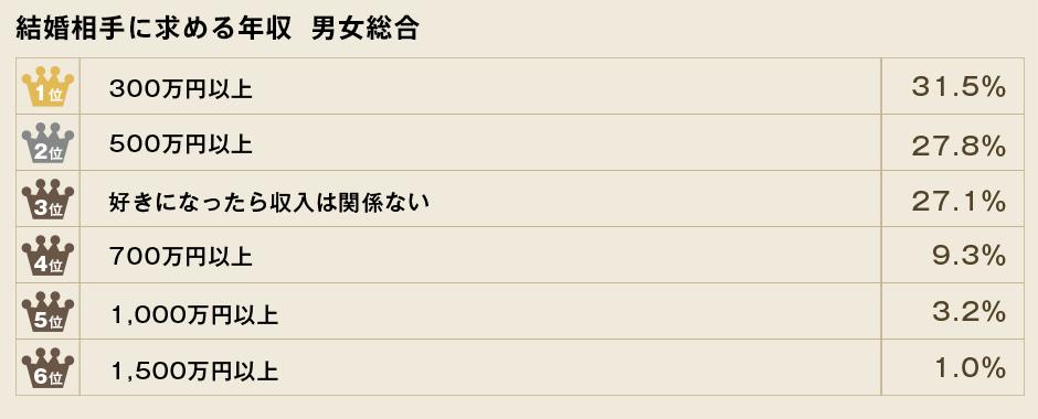 f:id:yyusukekun:20180510142655p:plain