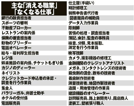 https://cdn-ak.f.st-hatena.com/images/fotolife/y/yyusukekun/20180518/20180518153109.png