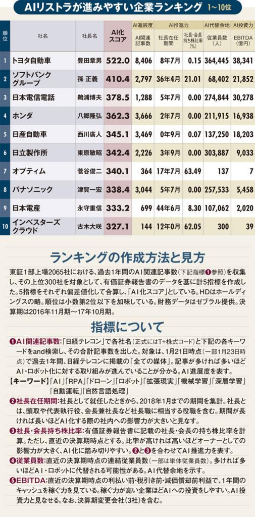f:id:yyusukekun:20180518154853p:plain
