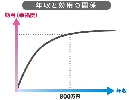 f:id:yyusukekun:20180626114759p:plain