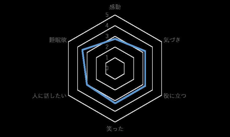 f:id:yzkuma:20170211193338p:plain