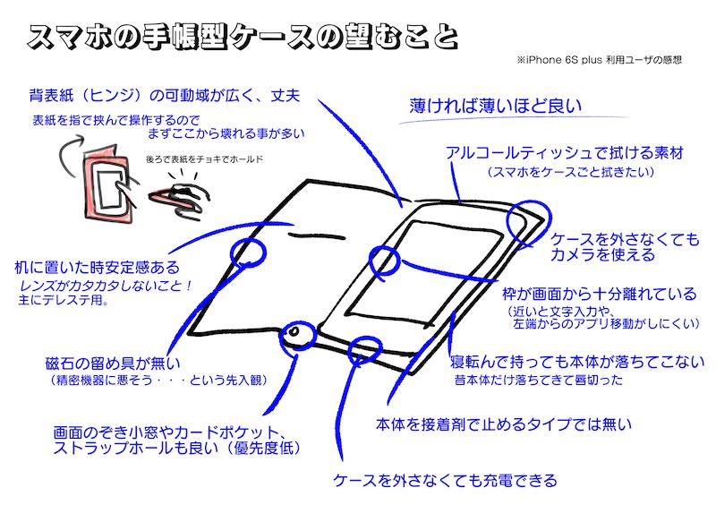 f:id:yzuame:20160920203252p:plain