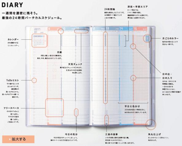 f:id:yzuame:20161024161913p:plain