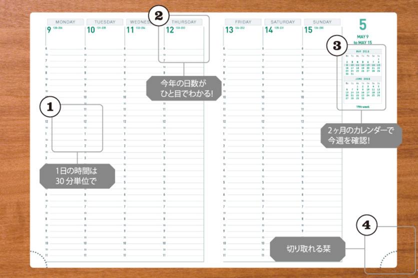 f:id:yzuame:20161024171616p:plain