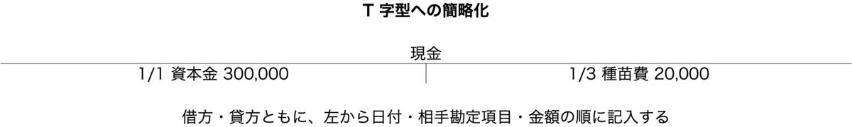 f:id:yzxnaga:20200729231845p:plain