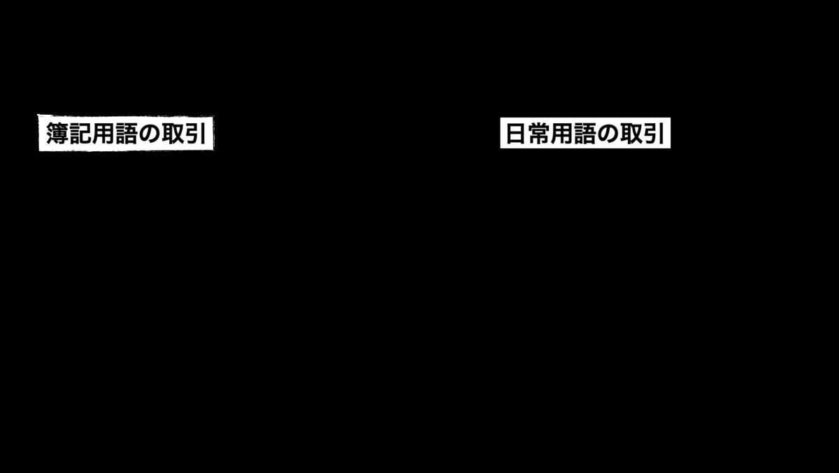 f:id:yzxnaga:20201002220012p:plain