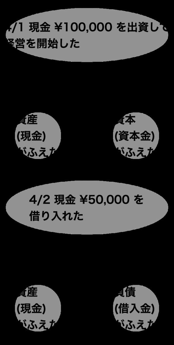 f:id:yzxnaga:20201002220054p:plain