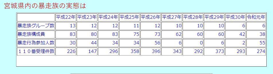 f:id:z1r2:20210614100422p:plain