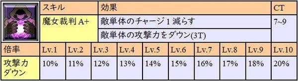f:id:za5a2b:20180109075356j:plain