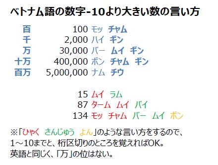 f:id:zabon-inu:20200320142417p:plain