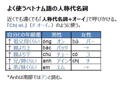 f:id:zabon-inu:20200320142424p:plain