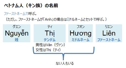 f:id:zabon-inu:20200320182645p:plain
