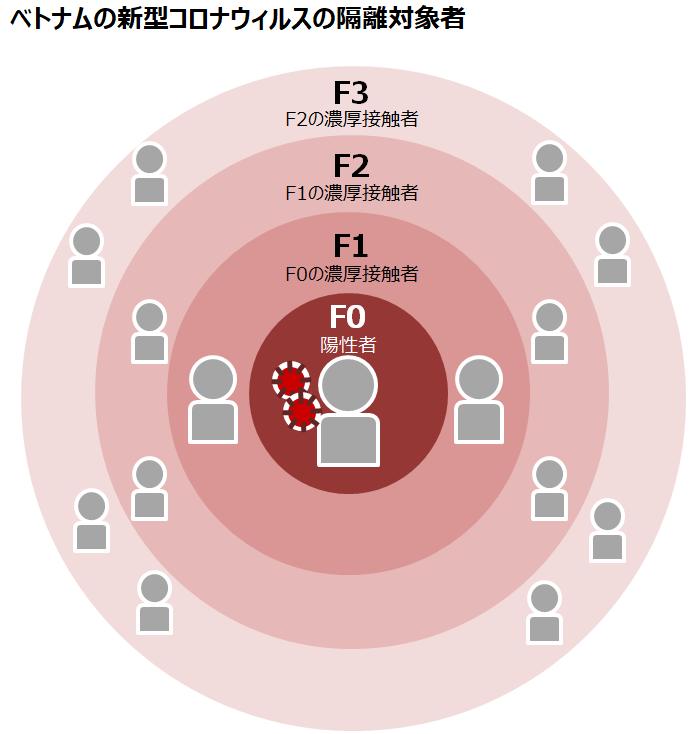 f:id:zabon-inu:20200520225546p:plain