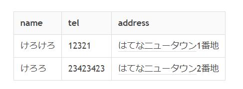 f:id:zaihamizunogotoshi:20180516091123p:plain