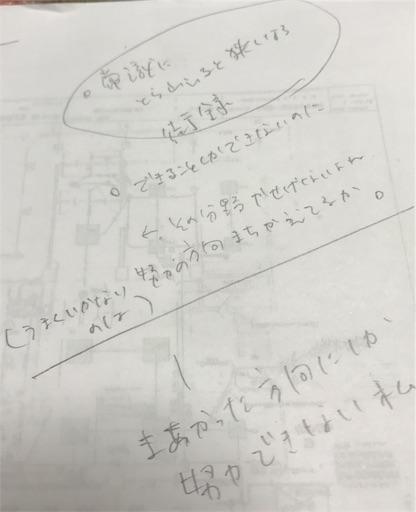 f:id:zaihamizunogotoshi:20190923185407j:image