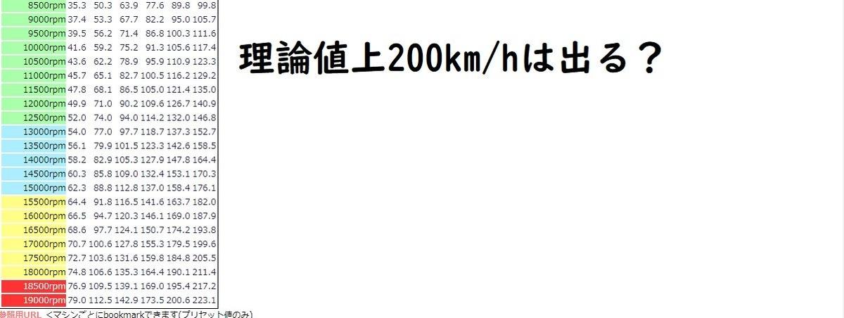 f:id:zaines03:20210506175229j:plain