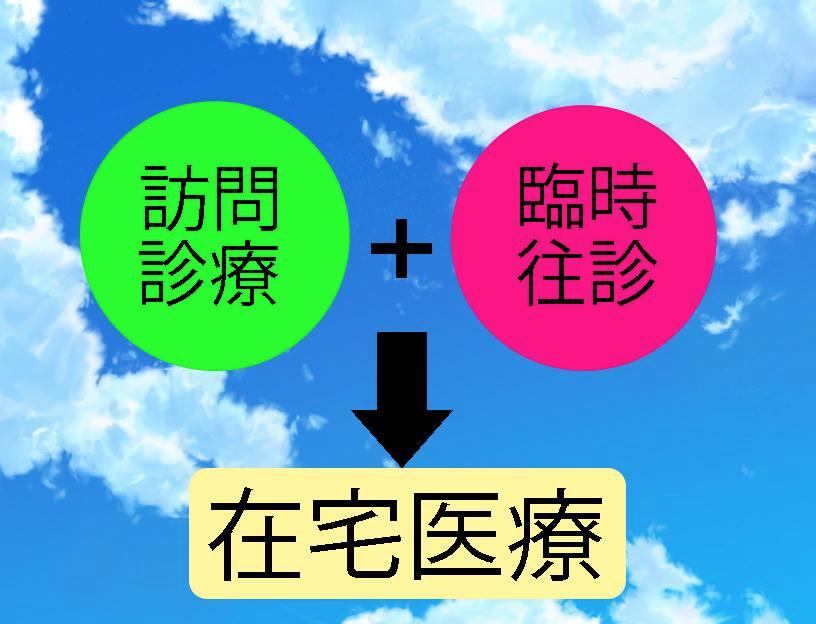 f:id:zaitakuiryo-navi:20160716030022p:plain