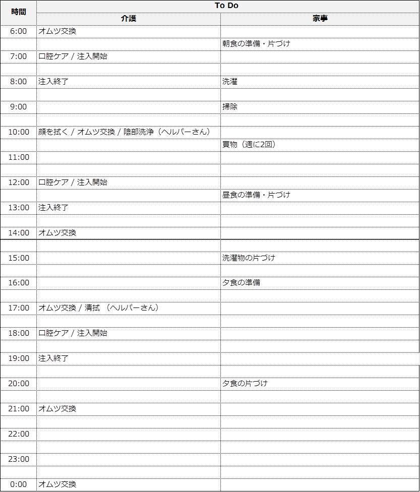 f:id:zaitakukaigo:20180908103316j:plain