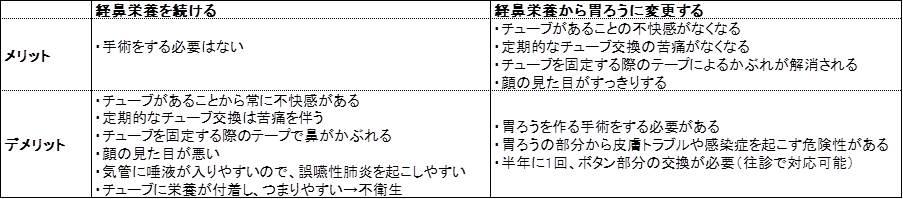 f:id:zaitakukaigo:20180918211853j:plain
