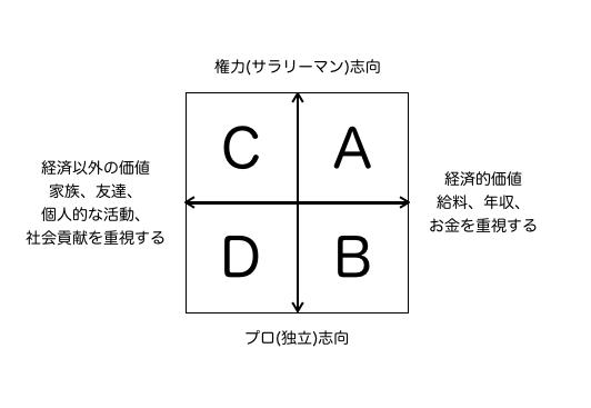 f:id:zakihana:20170716153932p:plain