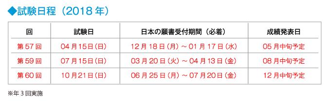 f:id:zakihana:20180109150650p:plain