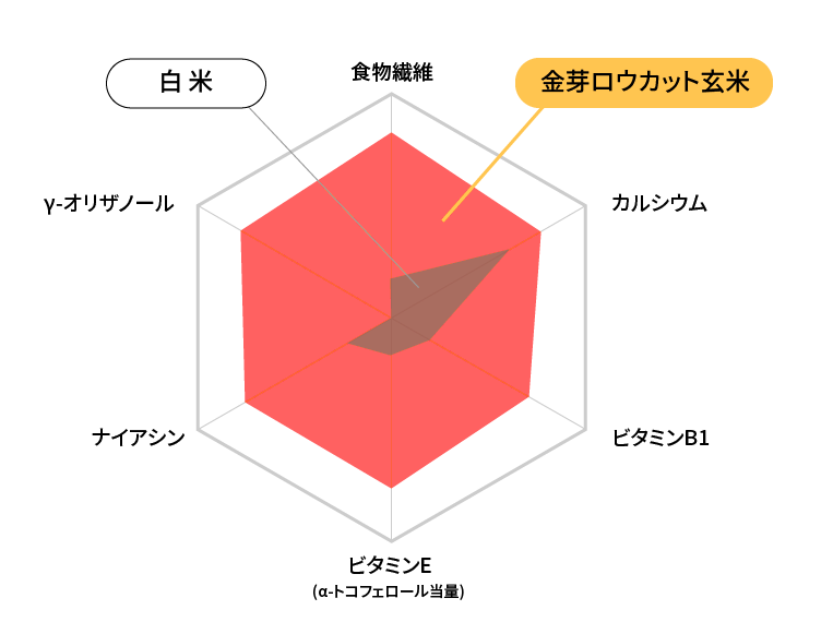 f:id:zakihana:20180901160639p:plain