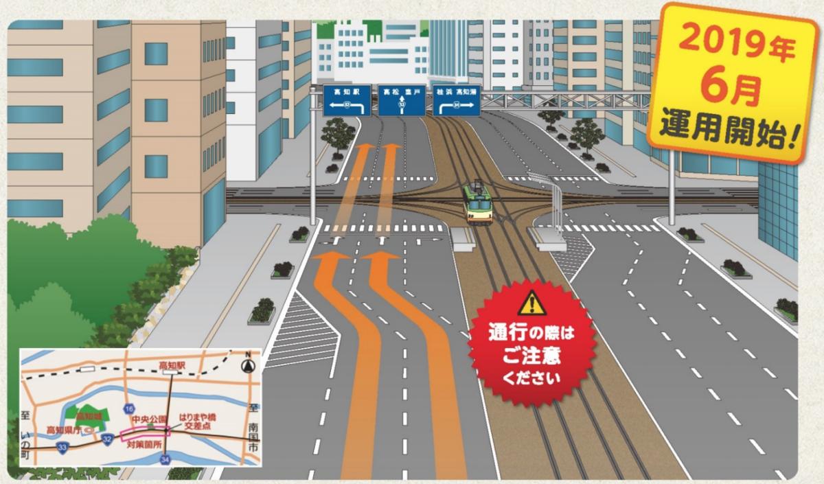 f:id:zakiyamatakashi:20190604220933p:plain
