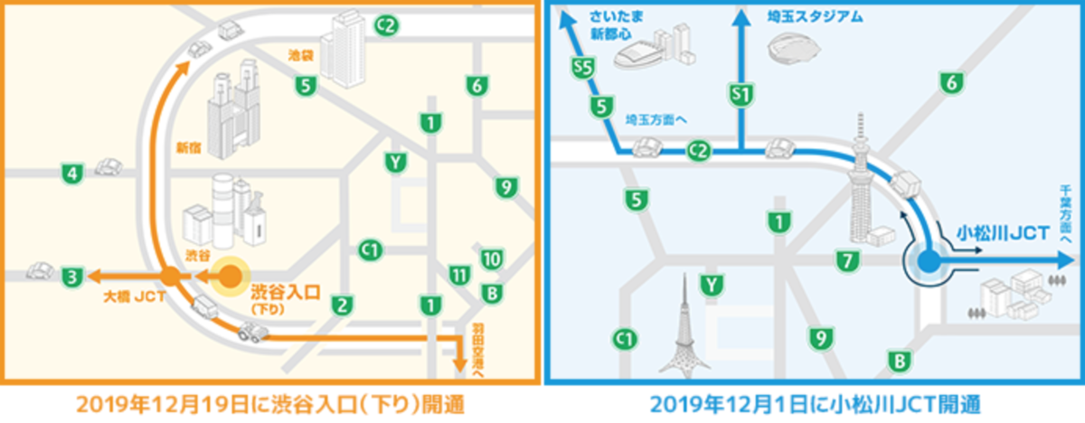 f:id:zakiyamatakashi:20191018215731p:plain