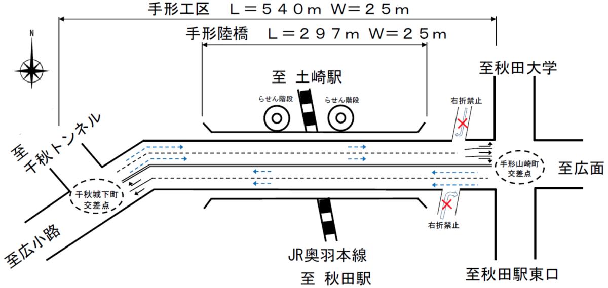f:id:zakiyamatakashi:20191021220246p:plain
