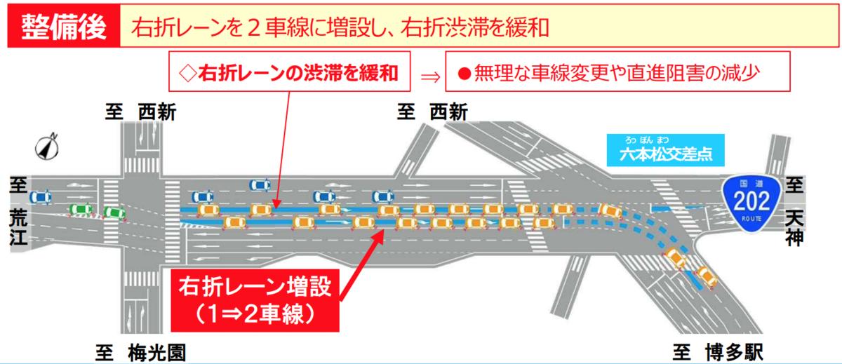 f:id:zakiyamatakashi:20191119215700p:plain