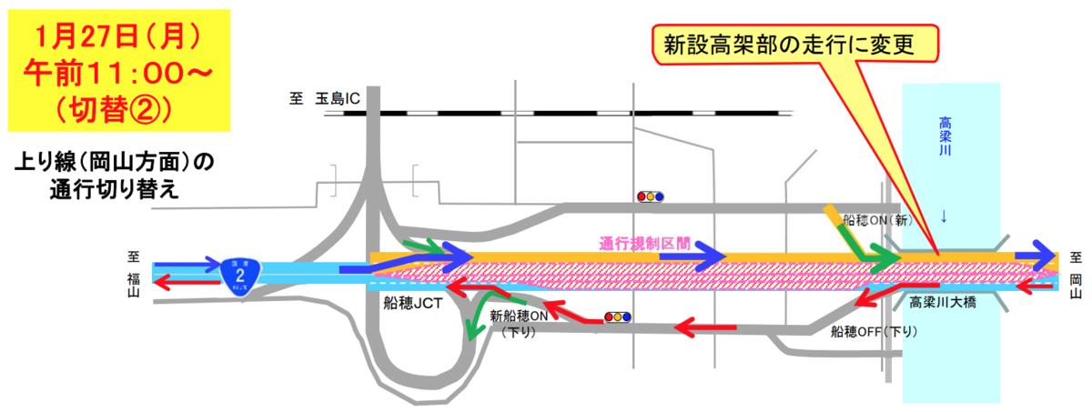 f:id:zakiyamatakashi:20200126123232p:plain