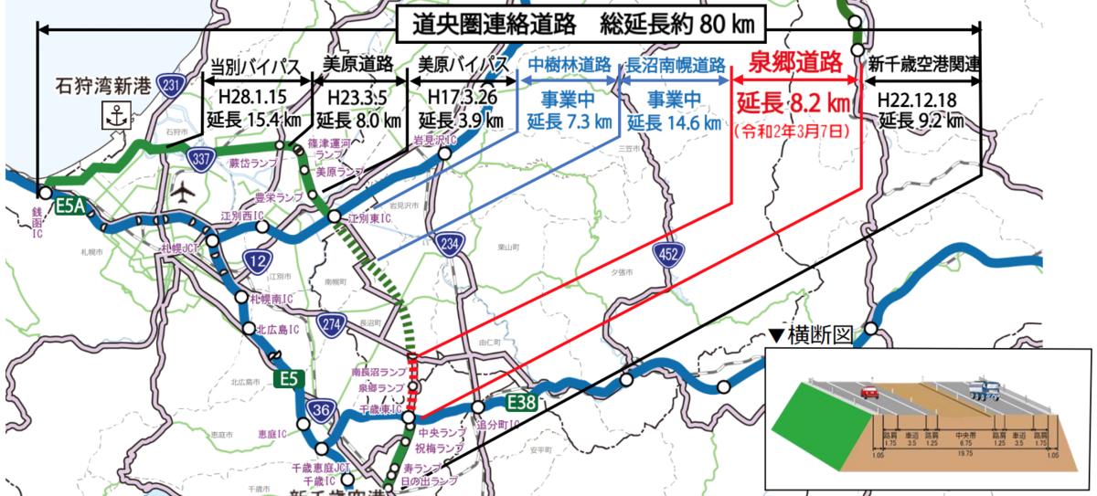 f:id:zakiyamatakashi:20200126125558p:plain