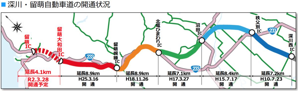 f:id:zakiyamatakashi:20200126130615p:plain