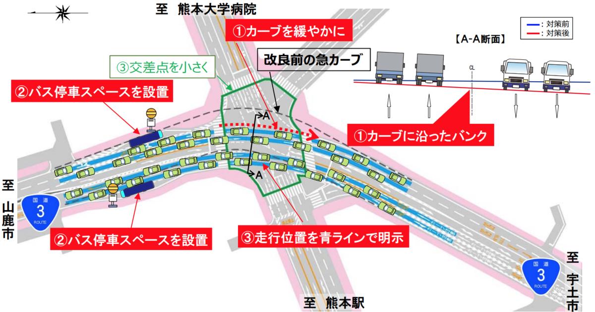 f:id:zakiyamatakashi:20200127215000p:plain